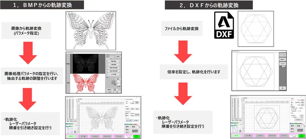 BMPやDXFファイルから直接加工データを反映